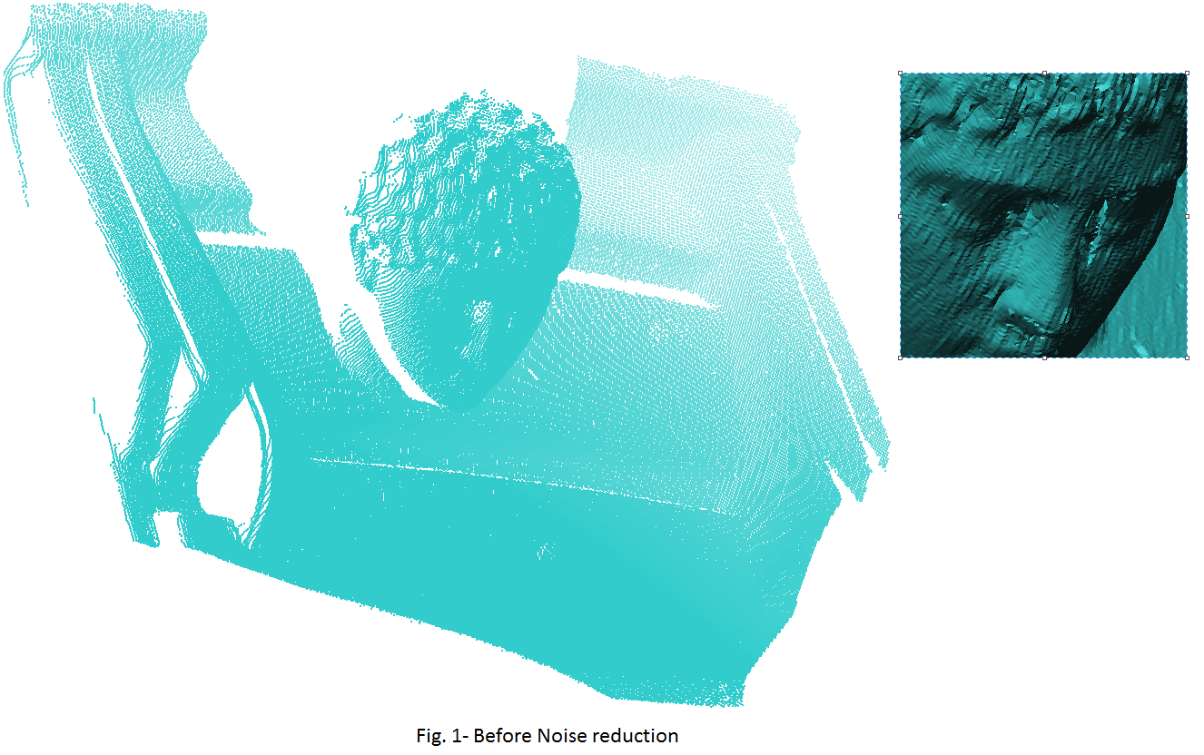 Point Cloud Before noise redeuction