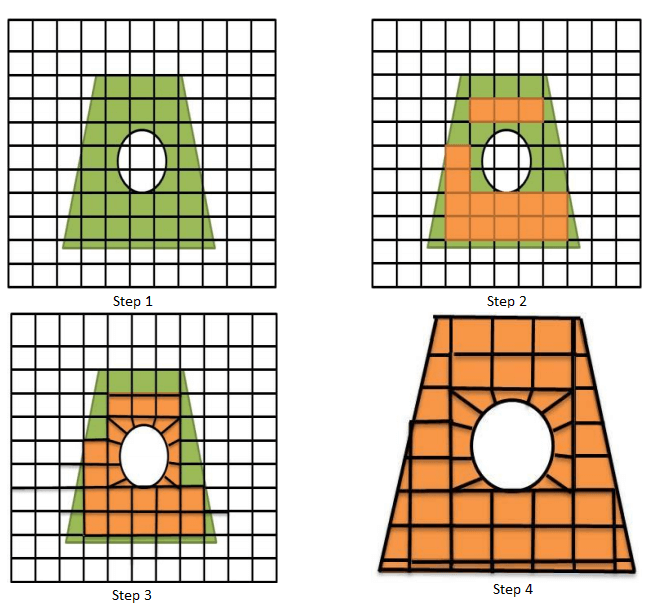 Mesh Grid based method