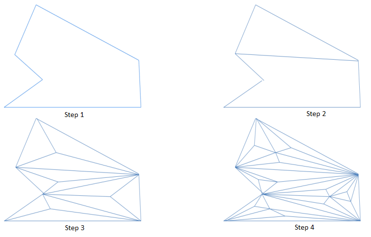 Mesh Spatial Decomposition method